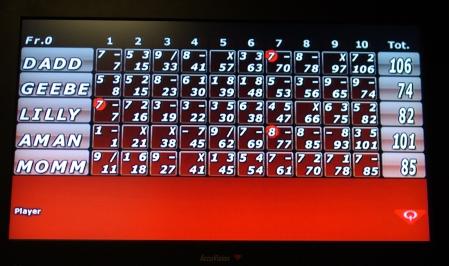 bowling-final-score